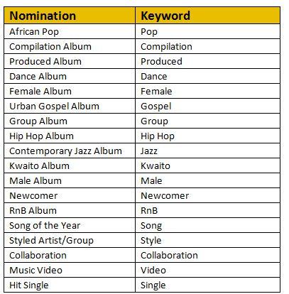 Metro FM 2013 Keywords