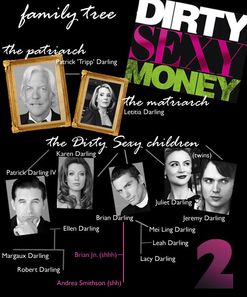 Dirty Sexy Money: Season 2 To Follow 1. Channel: M-Net Premiere: 27 Nov 200